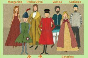Imagem com as personagens do jogo online Lendas de Guimarães